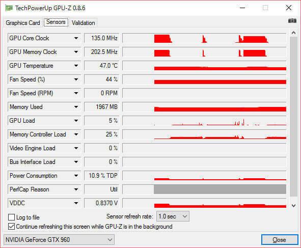 ZOTAC GeForce GTX 960 ZT-90311-10M 4GBモデル 使用メモリ量