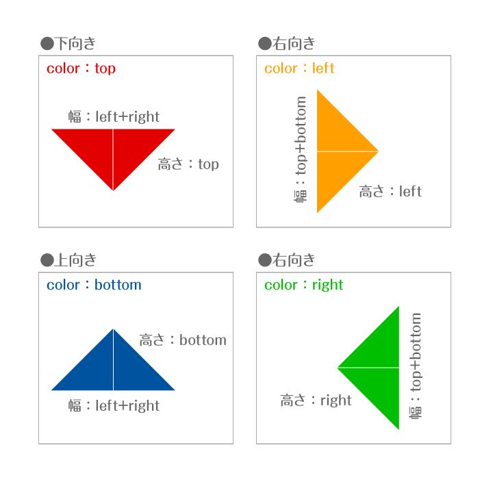 三角を描く